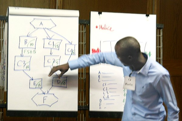 A Zimbabwean participant explains how to calculate the Critical Path on a Network Diagram in an Intensive Weekend Workshop in Project Management in Midrand, Gauteng.