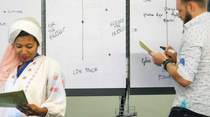 Participants do an exercise on flipcharts during an Intensive Weekend Workshop in Project Management
