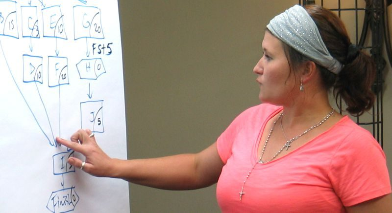 Sonamarie studies Project Management