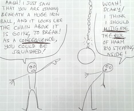 Cartoon about risk, consequences and mitigation in Project Management